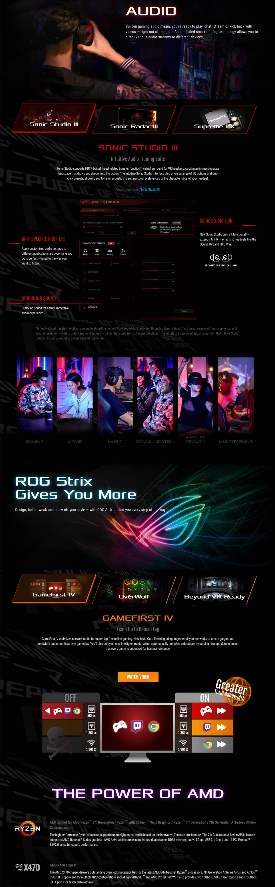 Asus ROG Strix X470-F Gaming Motherboard (AMD)